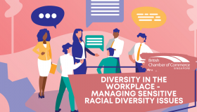 Diversity in the Workplace - Managing Sensitive Racial Diversity Issues